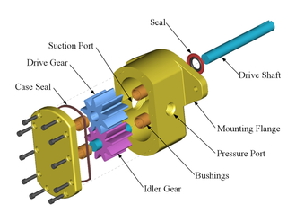 Hydraulic Gear Pump Parts
