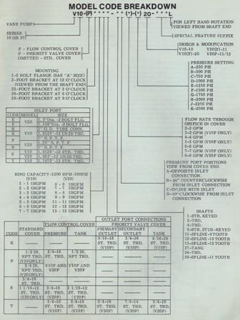 Vickers Model Code Breakdown
